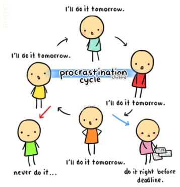 procrastination cycle